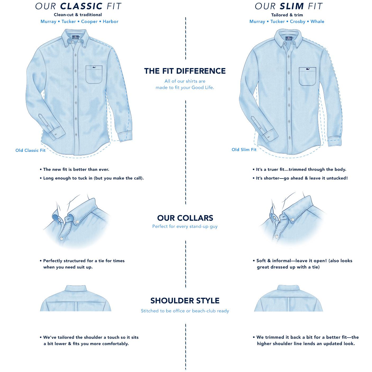 Men S Shirt Fit Guide Slim Classic Fits Vineyard Vines