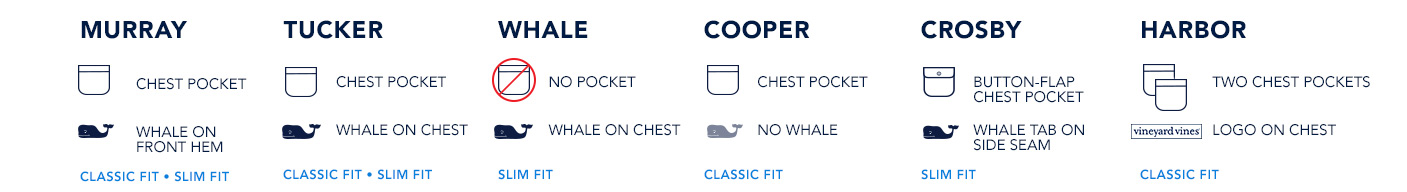 Murray: chest pocket, whale on front hem, classic or  slim fit. Tucker: chest pocket, whale on chest, classic or slim fit. Whale: no pocket, whale on chest, slim fit. Cooper: chest pocket, no whale, classic fit. Crosby: button flap chest pocket, whale tab on side seam, slim fit. Harbor: two chest pockets, logo on chest, classic fit.