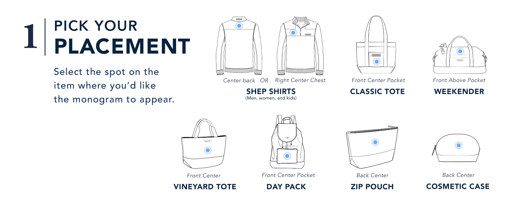 1. Pick your placement - Select the spot on the item wher you'd like the monogram to appear.