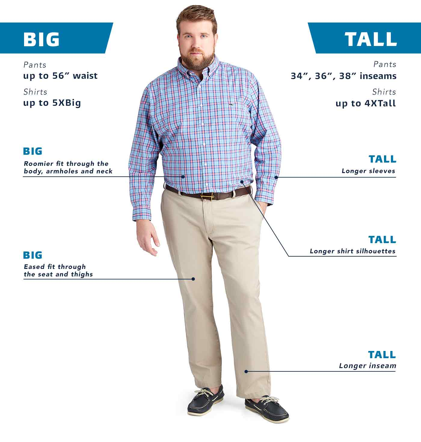 Big and Tall Fit Guide. We offer Pants up to 56 inch waist and shirts up to 5XB. We offer Pants with 34, 36 and 38 inch inseam and shirts up to 4XT. Big means a roomier fit throughout the body, armholes and neck and an eased fit through the seat and thighs. Tall means longer sleeves, longer shirt silhouettes and a longer inseam.